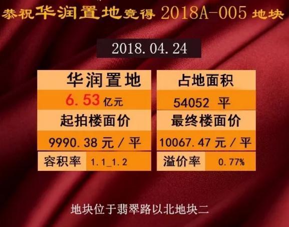 华润6.53亿首进常熟 信达置业勇夺尚湖成新地王