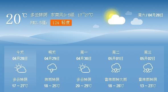 五一假期天气预测!听说雨水又要来搅局...