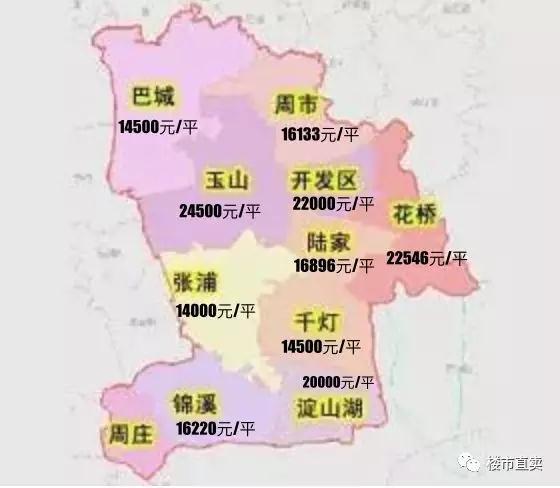 昆山各区域房价图